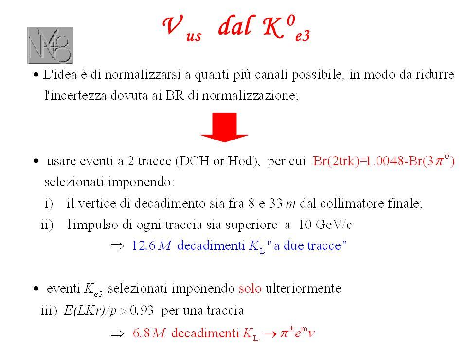 NA48/3: Veti per i fotoni Disegno KTeV/CKM Sandwich 1 mm piombo 5 mm scintillatore E` auspicabile, ma resta da dimostrare, che lavorando ad energie piu` alte si possano rilassare le richieste rispetto a CKM BR(K + →  +  0 ) ~10 10  BR(K + →  + ) Non c'e` rischio di enfatizzare troppo questo fatto: