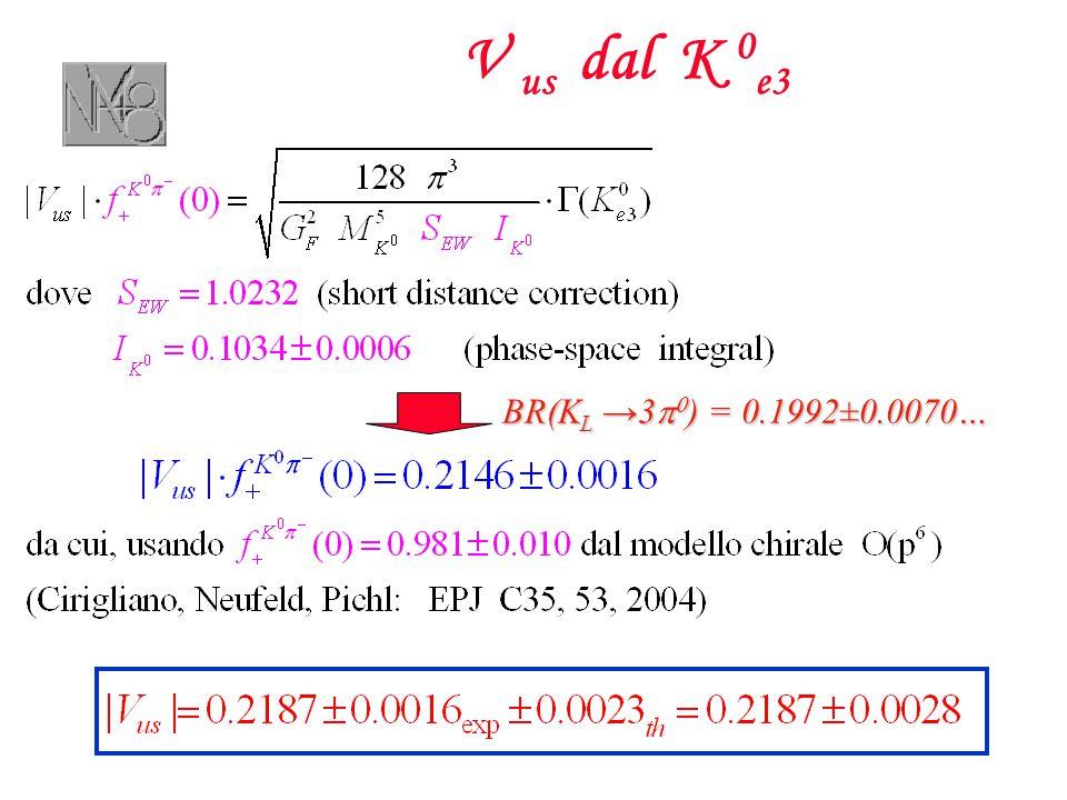 V us dal K 0 e3 BR(K L →3   ) = 0.1992±0.0070…