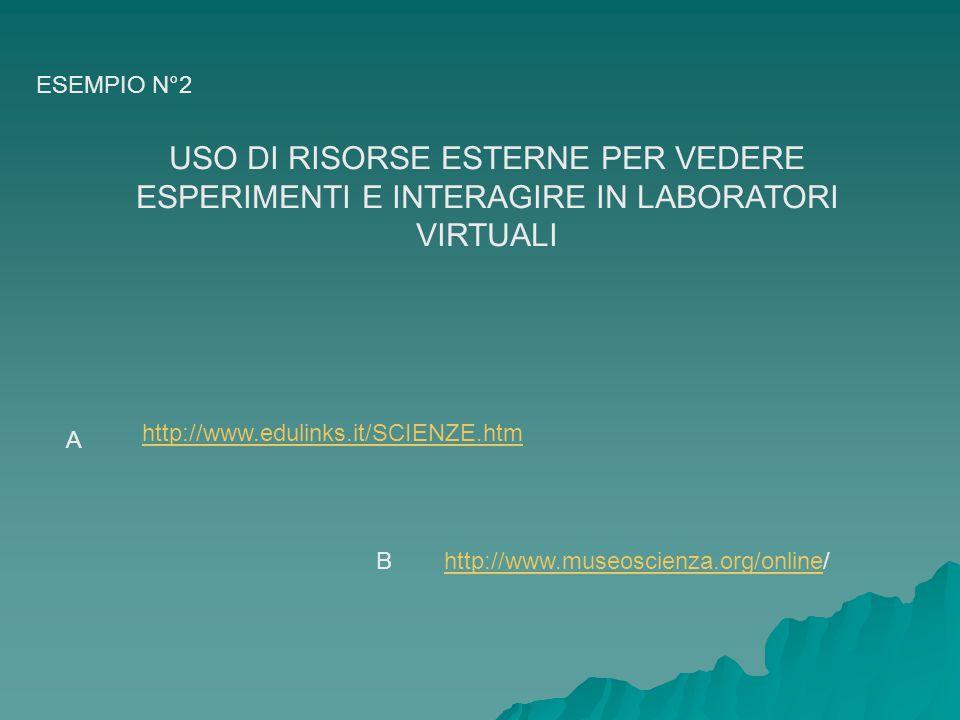 http://www.edulinks.it/SCIENZE.htm ESEMPIO N°2 USO DI RISORSE ESTERNE PER VEDERE ESPERIMENTI E INTERAGIRE IN LABORATORI VIRTUALI http://www.museoscien