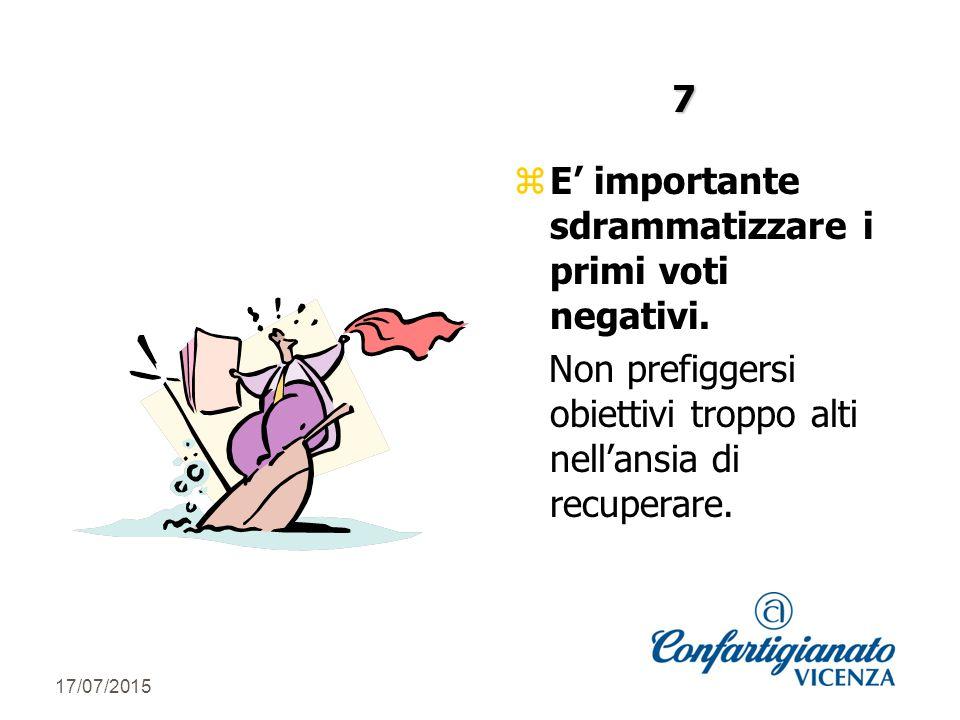 17/07/2015 z E' importante sdrammatizzare i primi voti negativi.