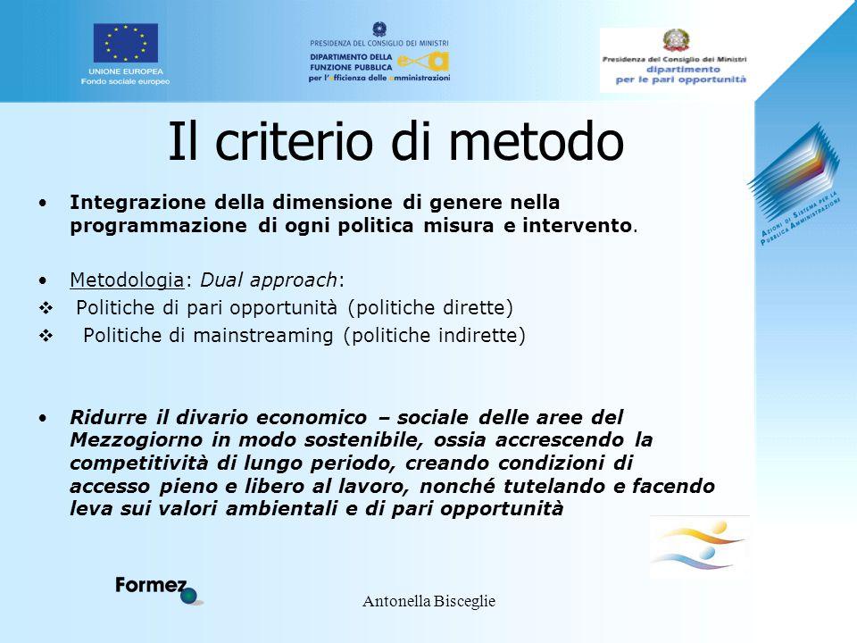 Antonella Bisceglie Il criterio di metodo Integrazione della dimensione di genere nella programmazione di ogni politica misura e intervento. Metodolog