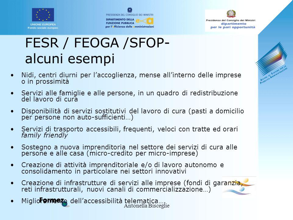 Antonella Bisceglie FESR / FEOGA /SFOP- alcuni esempi Nidi, centri diurni per l'accoglienza, mense all'interno delle imprese o in prossimità Servizi a