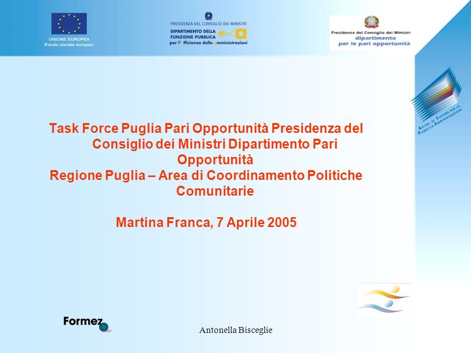Antonella Bisceglie Task Force Puglia Pari Opportunità Presidenza del Consiglio dei Ministri Dipartimento Pari Opportunità Regione Puglia – Area di Co