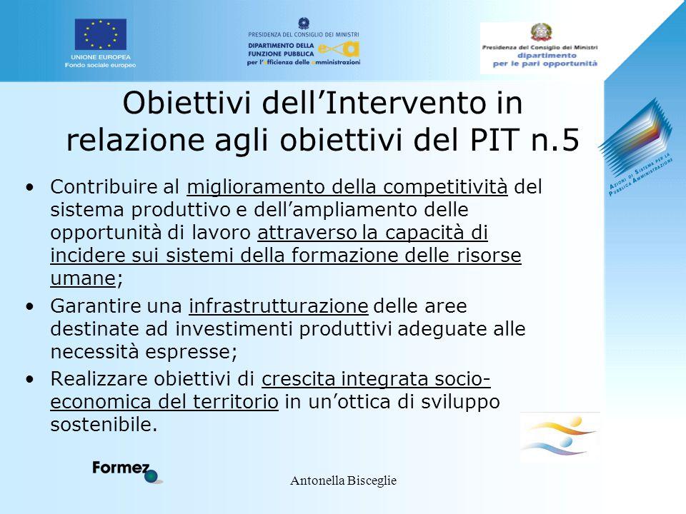 Antonella Bisceglie Obiettivi dell'Intervento in relazione agli obiettivi del PIT n.5 Contribuire al miglioramento della competitività del sistema pro