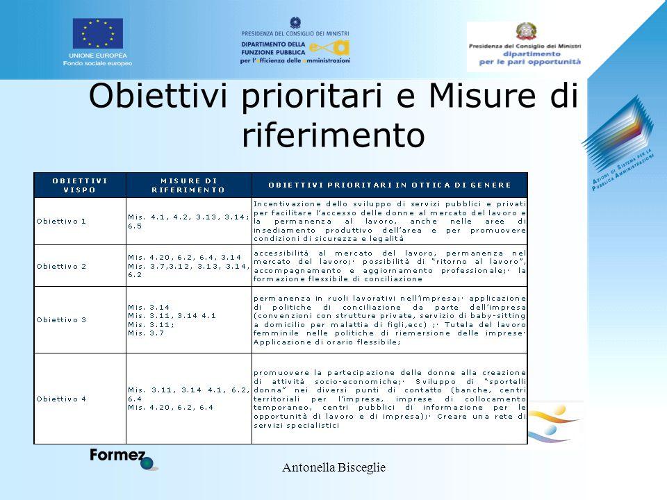 Antonella Bisceglie Obiettivi prioritari e Misure di riferimento