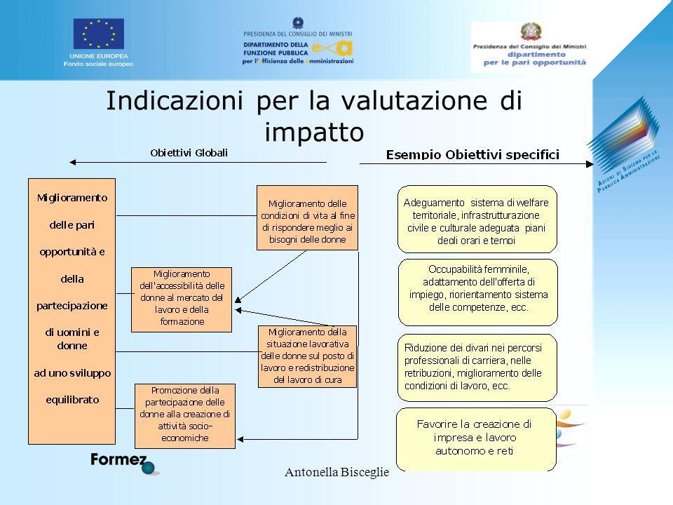 Antonella Bisceglie Indicazioni per la valutazione di impatto