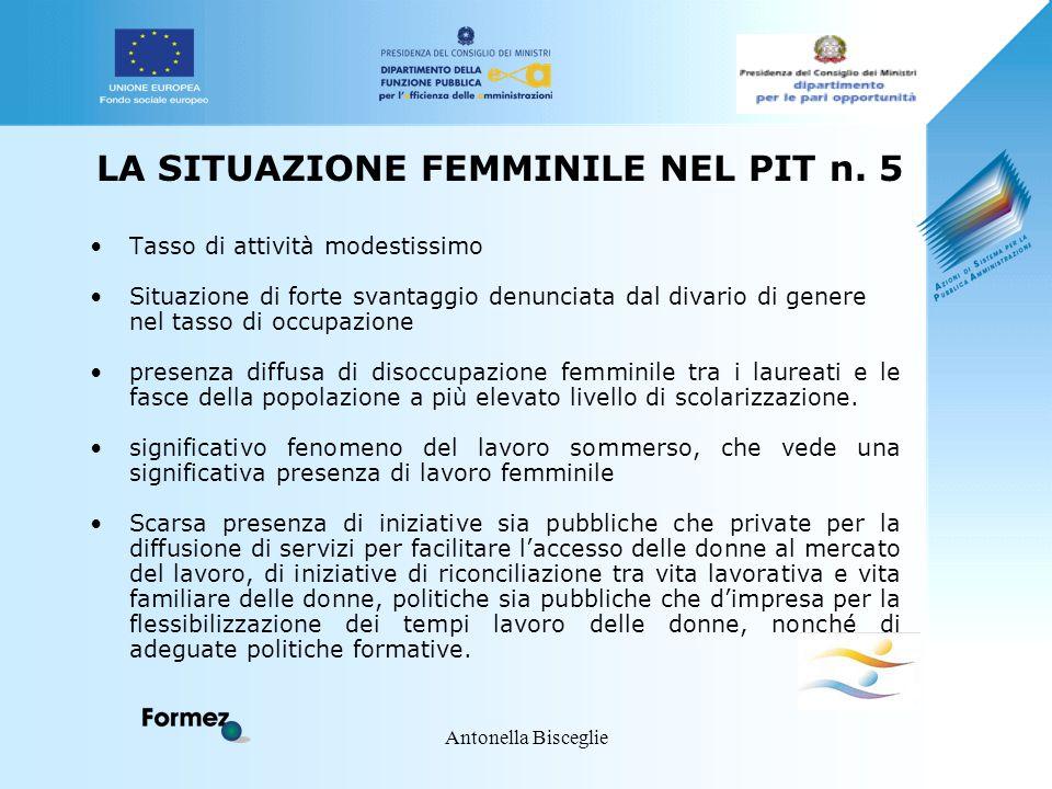 Antonella Bisceglie LA SITUAZIONE FEMMINILE NEL PIT n. 5 Tasso di attività modestissimo Situazione di forte svantaggio denunciata dal divario di gener