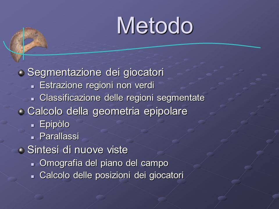 Metodo Segmentazione dei giocatori Estrazione regioni non verdi Estrazione regioni non verdi Classificazione delle regioni segmentate Classificazione