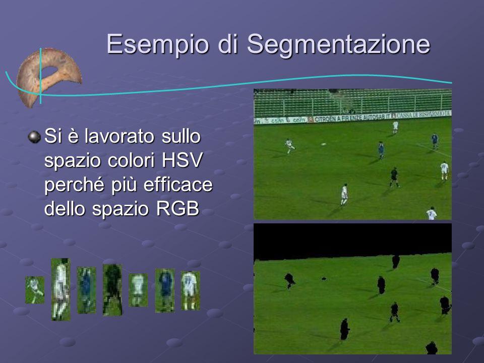 Esempio di Segmentazione Si è lavorato sullo spazio colori HSV perché più efficace dello spazio RGB