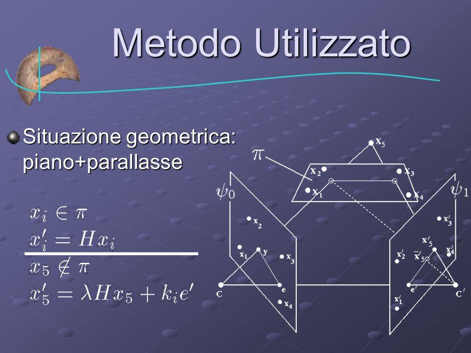 Metodo Utilizzato Situazione geometrica: piano+parallasse