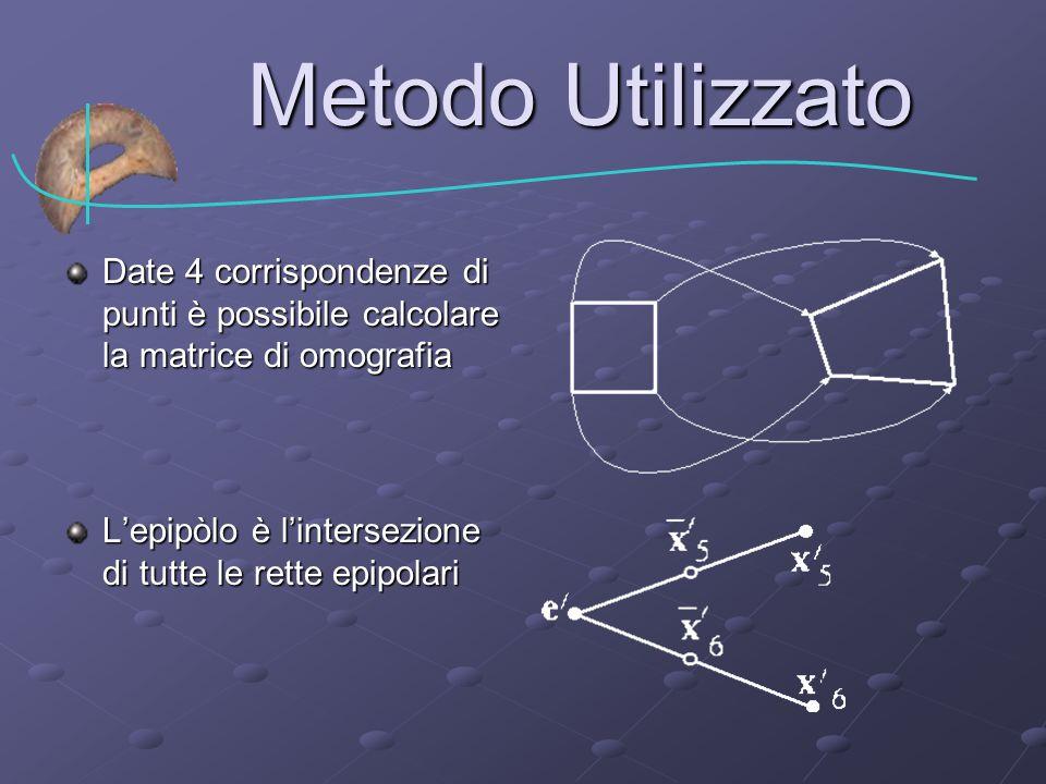 Metodo Utilizzato Date 4 corrispondenze di punti è possibile calcolare la matrice di omografia L'epipòlo è l'intersezione di tutte le rette epipolari