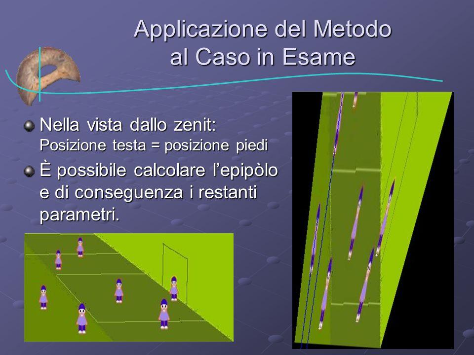 Applicazione del Metodo al Caso in Esame Nella vista dallo zenit: Posizione testa = posizione piedi È possibile calcolare l'epipòlo e di conseguenza i restanti parametri.