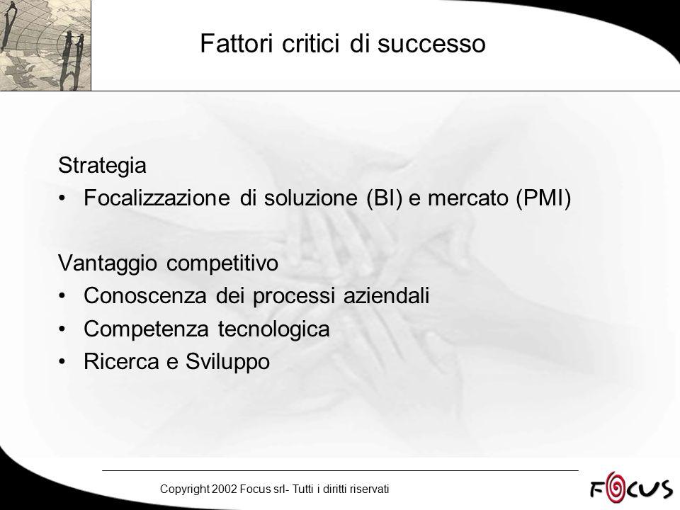 Copyright 2002 Focus srl- Tutti i diritti riservati Fattori critici di successo Strategia Focalizzazione di soluzione (BI) e mercato (PMI) Vantaggio competitivo Conoscenza dei processi aziendali Competenza tecnologica Ricerca e Sviluppo