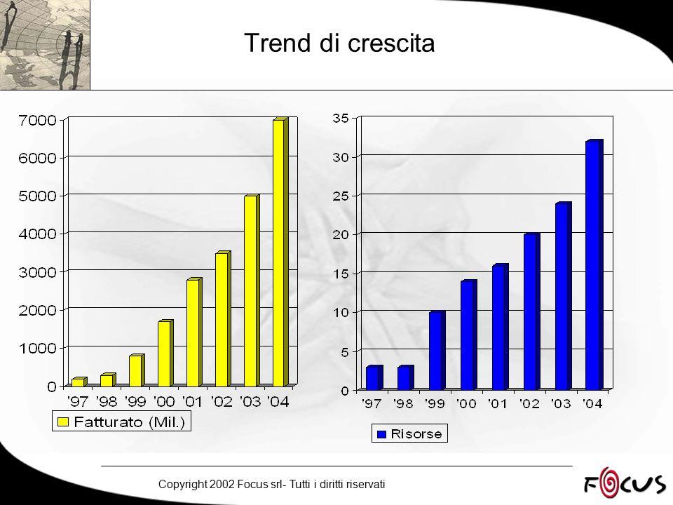 Copyright 2002 Focus srl- Tutti i diritti riservati Trend di crescita