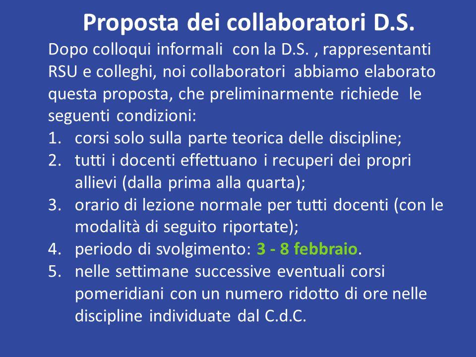 Proposta dei collaboratori D.S. Dopo colloqui informali con la D.S., rappresentanti RSU e colleghi, noi collaboratori abbiamo elaborato questa propost