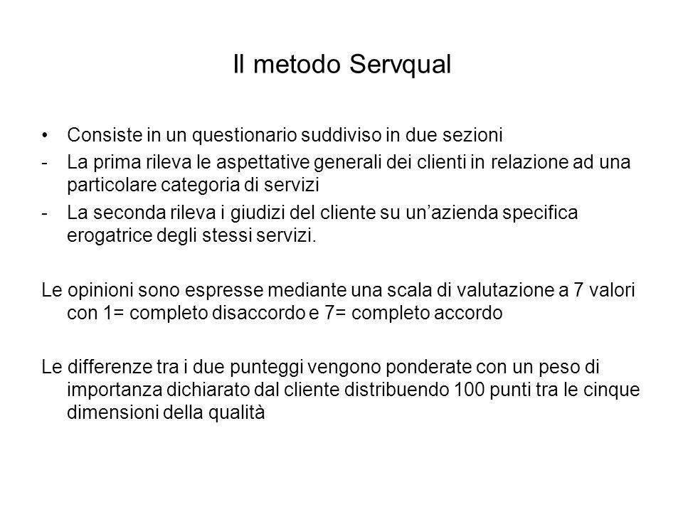 Il metodo Servqual Consiste in un questionario suddiviso in due sezioni -La prima rileva le aspettative generali dei clienti in relazione ad una particolare categoria di servizi -La seconda rileva i giudizi del cliente su un'azienda specifica erogatrice degli stessi servizi.