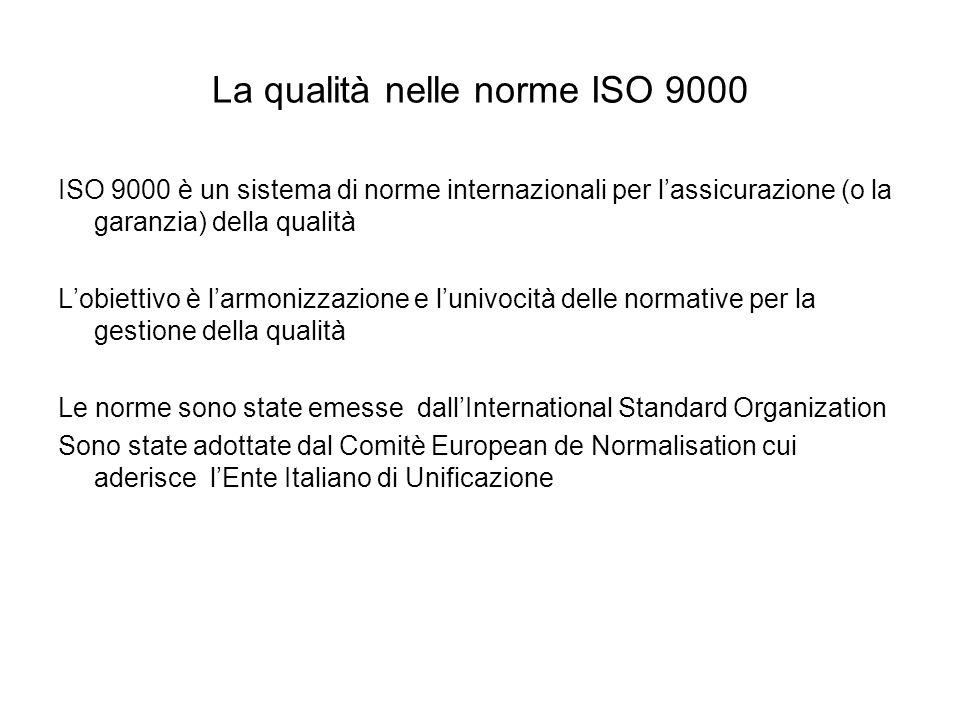La qualità nelle norme ISO 9000 ISO 9000 è un sistema di norme internazionali per l'assicurazione (o la garanzia) della qualità L'obiettivo è l'armonizzazione e l'univocità delle normative per la gestione della qualità Le norme sono state emesse dall'International Standard Organization Sono state adottate dal Comitè European de Normalisation cui aderisce l'Ente Italiano di Unificazione