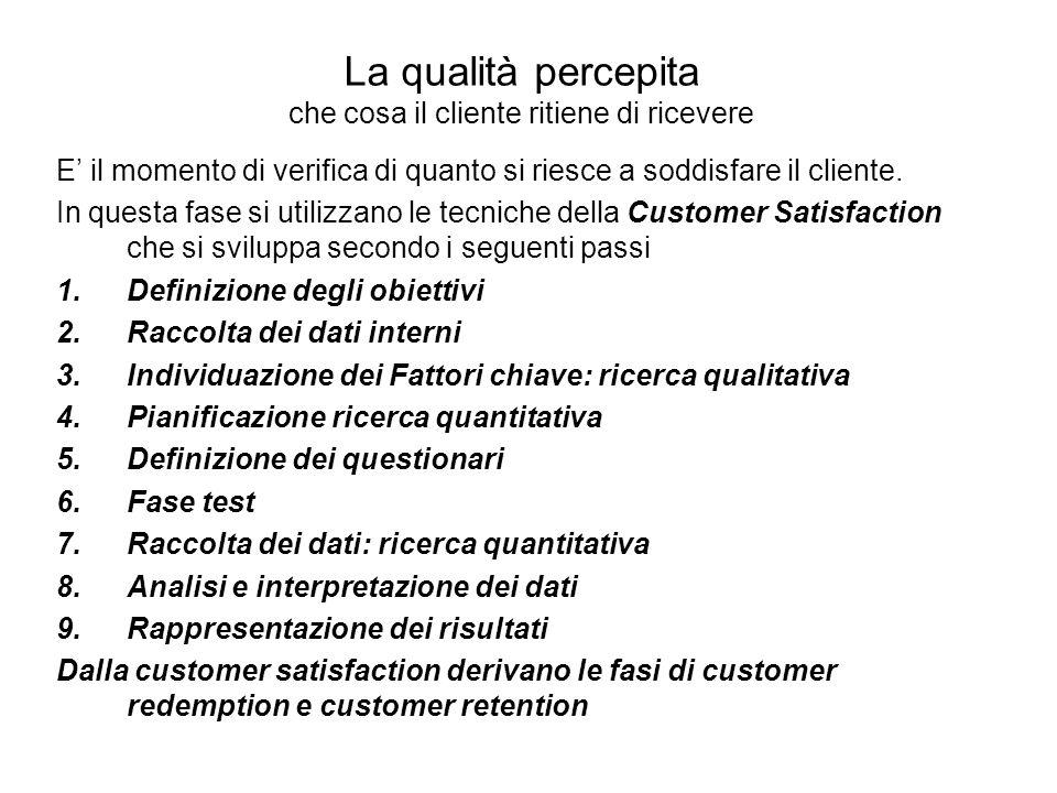 La qualità percepita che cosa il cliente ritiene di ricevere E' il momento di verifica di quanto si riesce a soddisfare il cliente.