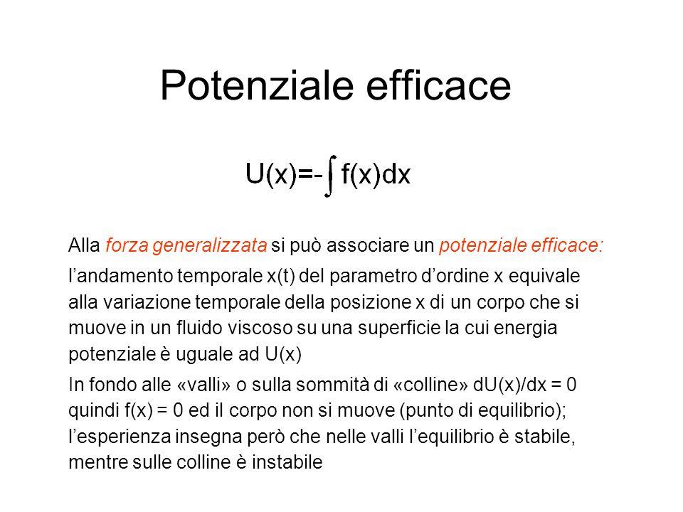 Potenziale efficace Alla forza generalizzata si può associare un potenziale efficace: l'andamento temporale x(t) del parametro d'ordine x equivale all