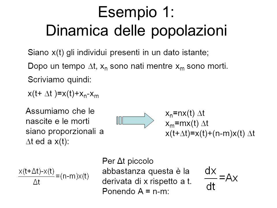 Esempio 1: Dinamica delle popolazioni Siano x(t) gli individui presenti in un dato istante; Dopo un tempo ∆t, x n sono nati mentre x m sono morti. Scr