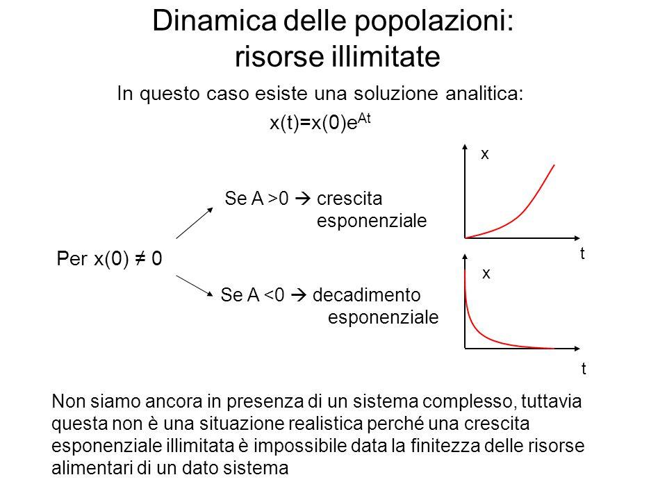 Dinamica delle popolazioni: risorse illimitate In questo caso esiste una soluzione analitica: x(t)=x(0)e At Per x(0) ≠ 0 Se A >0  crescita esponenzia