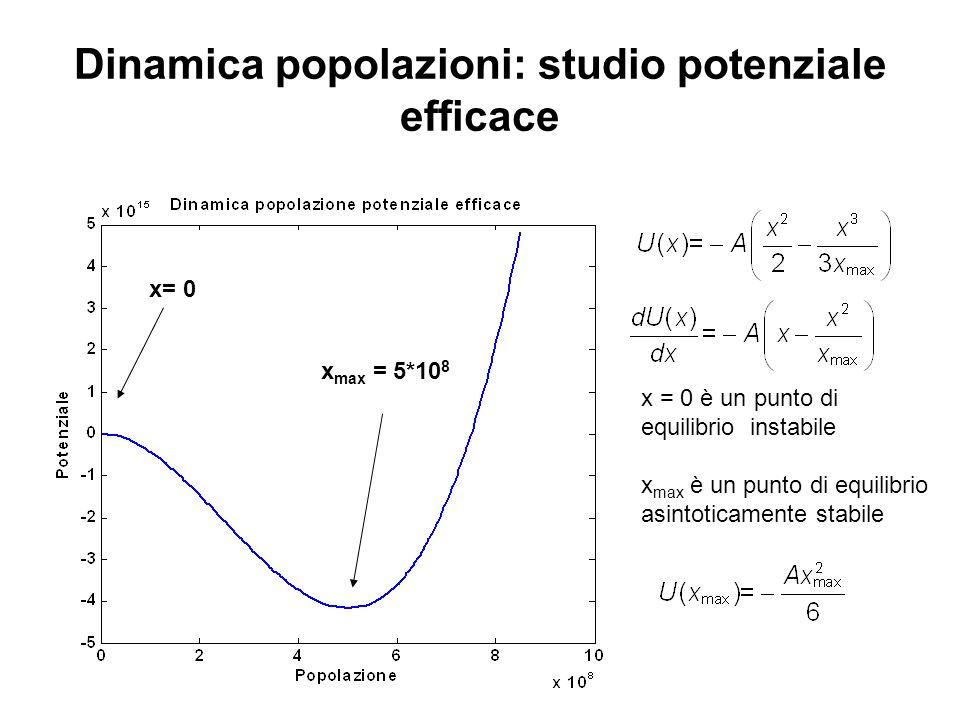 Dinamica popolazioni: studio potenziale efficace x max = 5*10 8 x = 0 è un punto di equilibrio instabile x max è un punto di equilibrio asintoticament