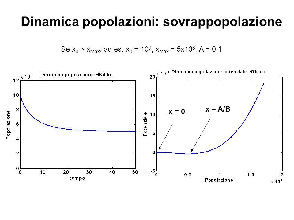 Dinamica popolazioni: sovrappopolazione Se x 0 > x max : ad es. x 0 = 10 9, x max = 5x10 8, A = 0.1 x = A/B x = 0