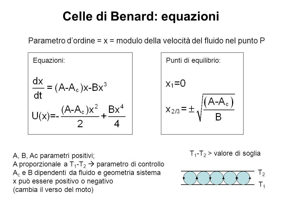 Celle di Benard: equazioni Parametro d'ordine = x = modulo della velocità del fluido nel punto P A, B, Ac parametri positivi; A proporzionale a T 1 -T