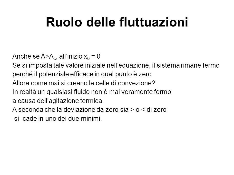 Ruolo delle fluttuazioni Anche se A>A c, all'inizio x 0 = 0 Se si imposta tale valore iniziale nell'equazione, il sistema rimane fermo perché il poten