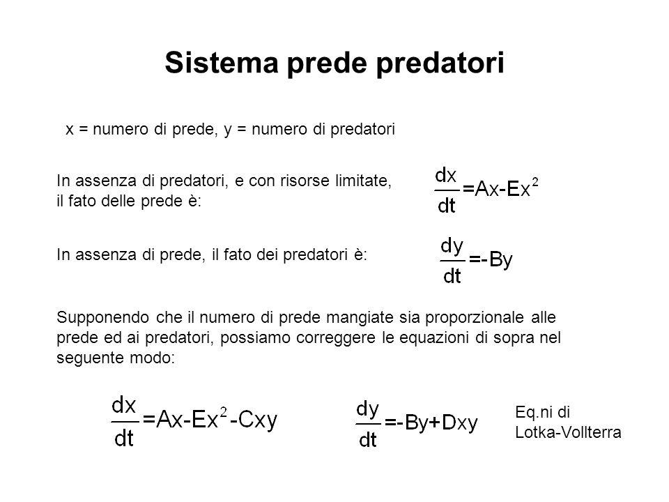 Sistema prede predatori x = numero di prede, y = numero di predatori In assenza di predatori, e con risorse limitate, il fato delle prede è: In assenz