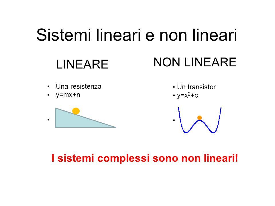 Una resistenza y=mx+n. Sistemi lineari e non lineari LINEARE NON LINEARE Un transistor y=x 2 +c. I sistemi complessi sono non lineari!