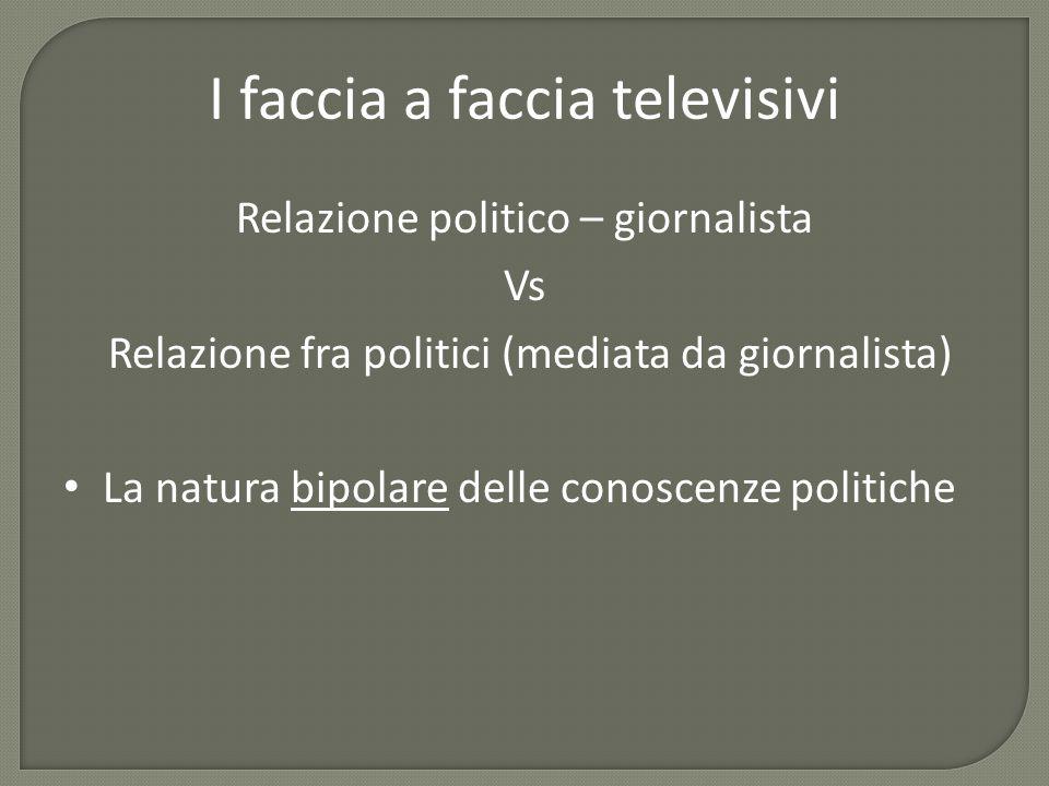 I faccia a faccia televisivi Relazione politico – giornalista Vs Relazione fra politici (mediata da giornalista) La natura bipolare delle conoscenze politiche