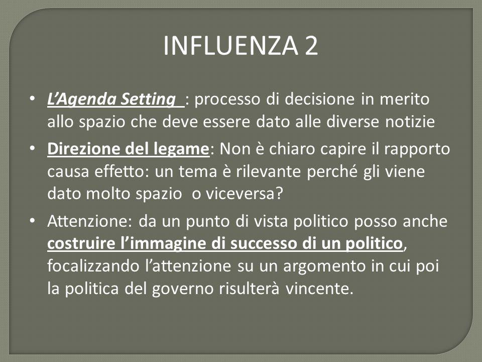INFLUENZA 2 L'Agenda Setting : processo di decisione in merito allo spazio che deve essere dato alle diverse notizie Direzione del legame: Non è chiar
