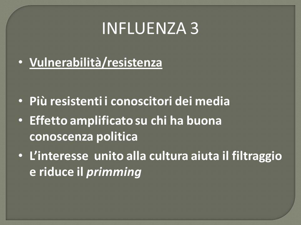 INFLUENZA 3 Vulnerabilità/resistenza Più resistenti i conoscitori dei media Effetto amplificato su chi ha buona conoscenza politica L'interesse unito alla cultura aiuta il filtraggio e riduce il primming