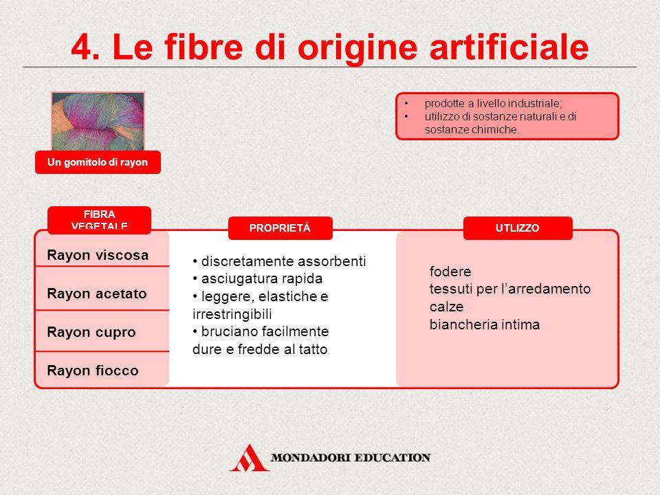 Le fibre di origine vegetale e animale/Attività FIBRE ANIMALI O VEGETALI? ATTIVITÀ Cerchia in verde le fibre di origine vegetale e in rosso quelle di