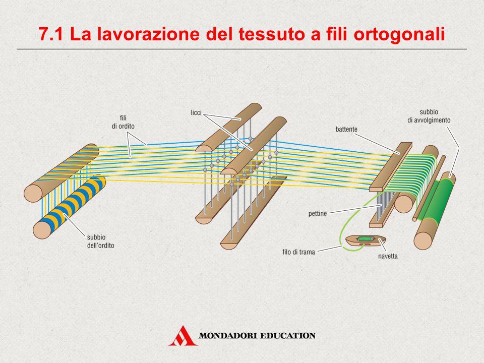 7. La tessitura TESSUTO: semilavorato costituito dall'intreccio dei fili. TESSUTO A FILI ORTOGONALI TESSUTO A MAGLIA TRAMAORDITO UN SOLO SISTEMA DI FI
