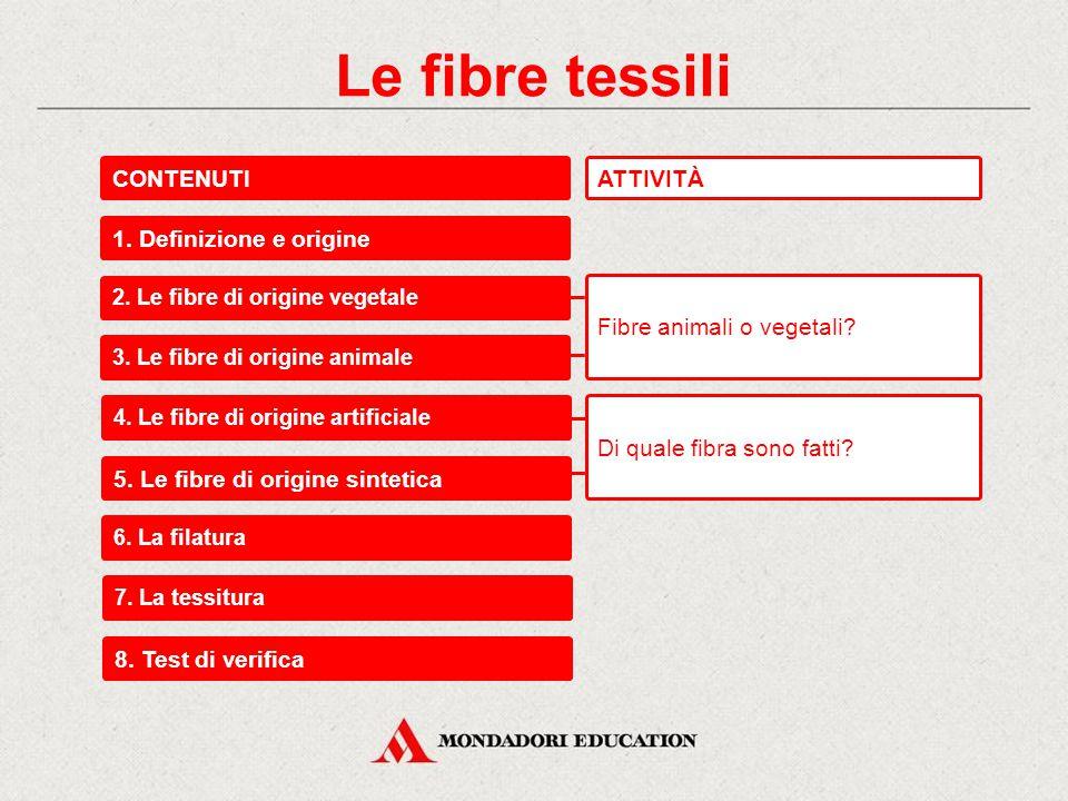 Le fibre tessili CONTENUTI 1.Definizione e origine Fibre animali o vegetali.
