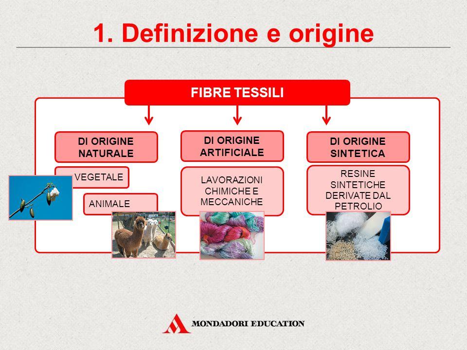 Le fibre tessili CONTENUTI 1. Definizione e origine Fibre animali o vegetali? 3. Le fibre di origine animale 2. Le fibre di origine vegetale 4. Le fib