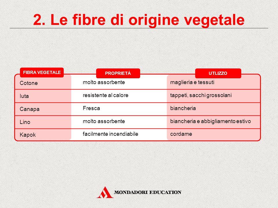 Le fibre di origine vegetale e animale/Attività FIBRE ANIMALI O VEGETALI.