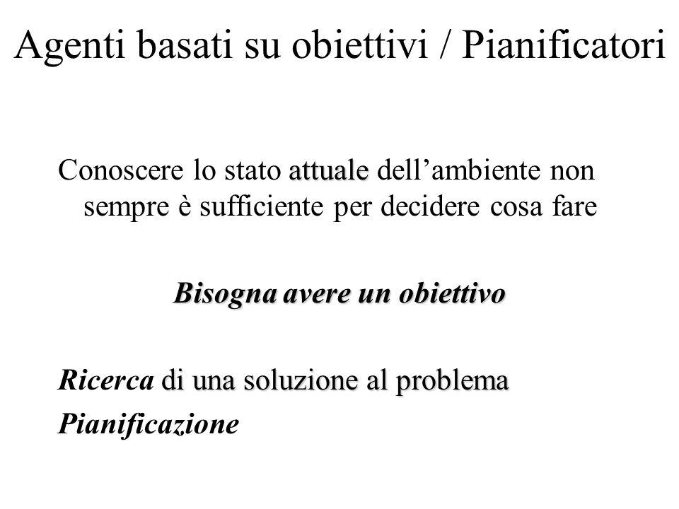 Algoritmo di risoluzione / ricerca 1.INPUT = problema 2.OUTPUT = soluzione nella forma di sequenze di azioni 3.ESECUZIONE = realizzazione/implementazione delle sequenze di azioni