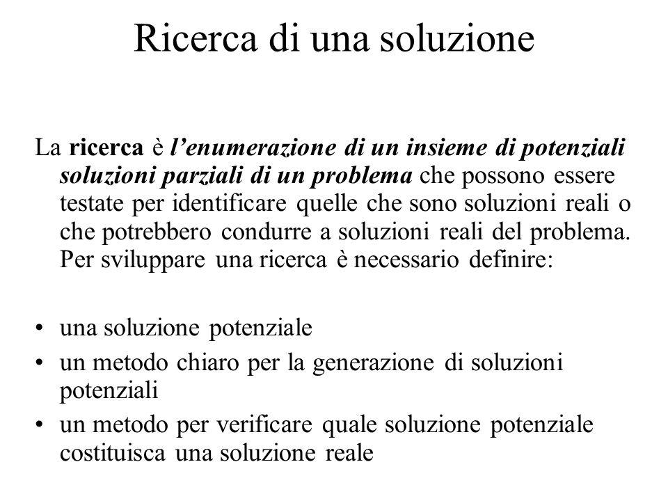 Ricerca di una soluzione La ricerca è l'enumerazione di un insieme di potenziali soluzioni parziali di un problema che possono essere testate per identificare quelle che sono soluzioni reali o che potrebbero condurre a soluzioni reali del problema.