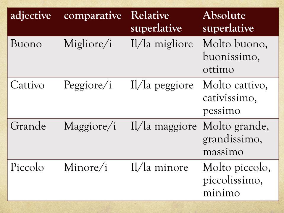 adjectivecomparativeRelative superlative Absolute superlative BuonoMigliore/iIl/la miglioreMolto buono, buonissimo, ottimo CattivoPeggiore/iIl/la pegg