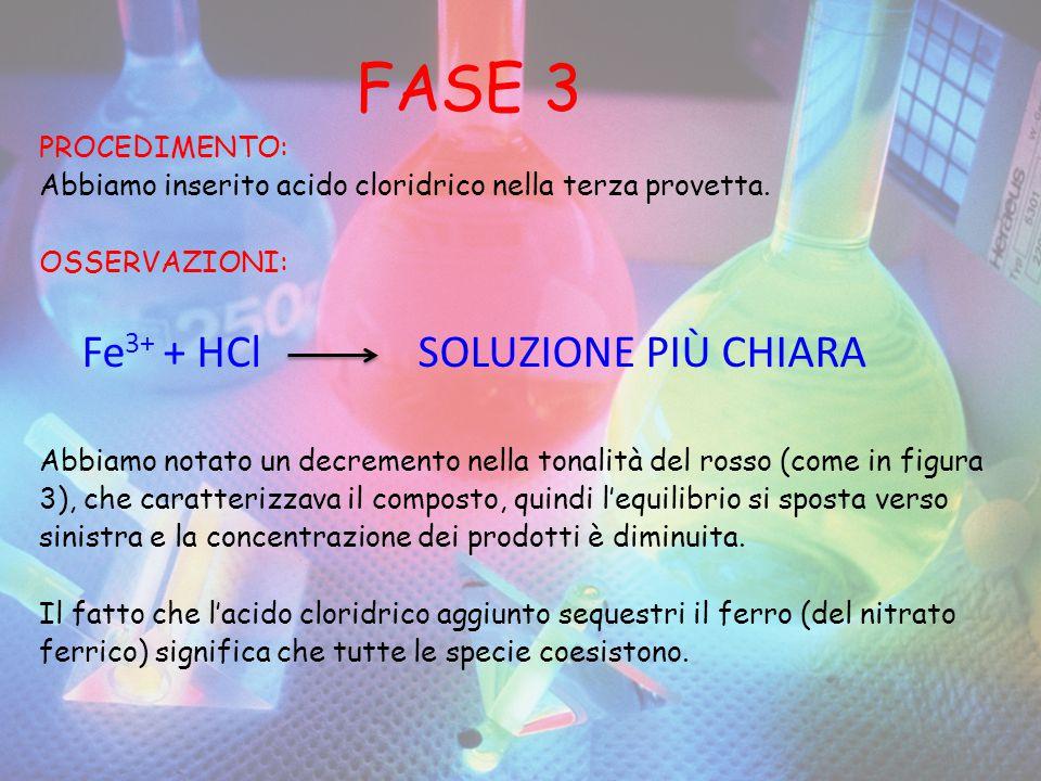 FASE 3 PROCEDIMENTO: Abbiamo inserito acido cloridrico nella terza provetta.