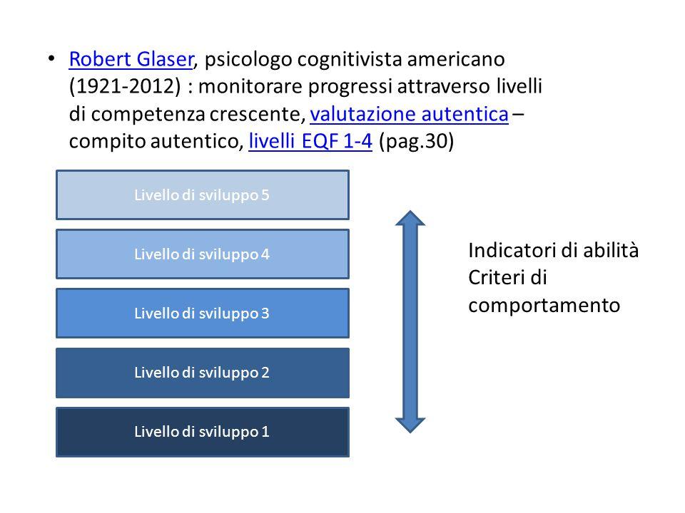Robert Glaser, psicologo cognitivista americano (1921-2012) : monitorare progressi attraverso livelli di competenza crescente, valutazione autentica – compito autentico, livelli EQF 1-4 (pag.30) Robert Glaservalutazione autenticalivelli EQF 1-4 Livello di sviluppo 1 Livello di sviluppo 2 Livello di sviluppo 3 Livello di sviluppo 4 Livello di sviluppo 5 Indicatori di abilità Criteri di comportamento