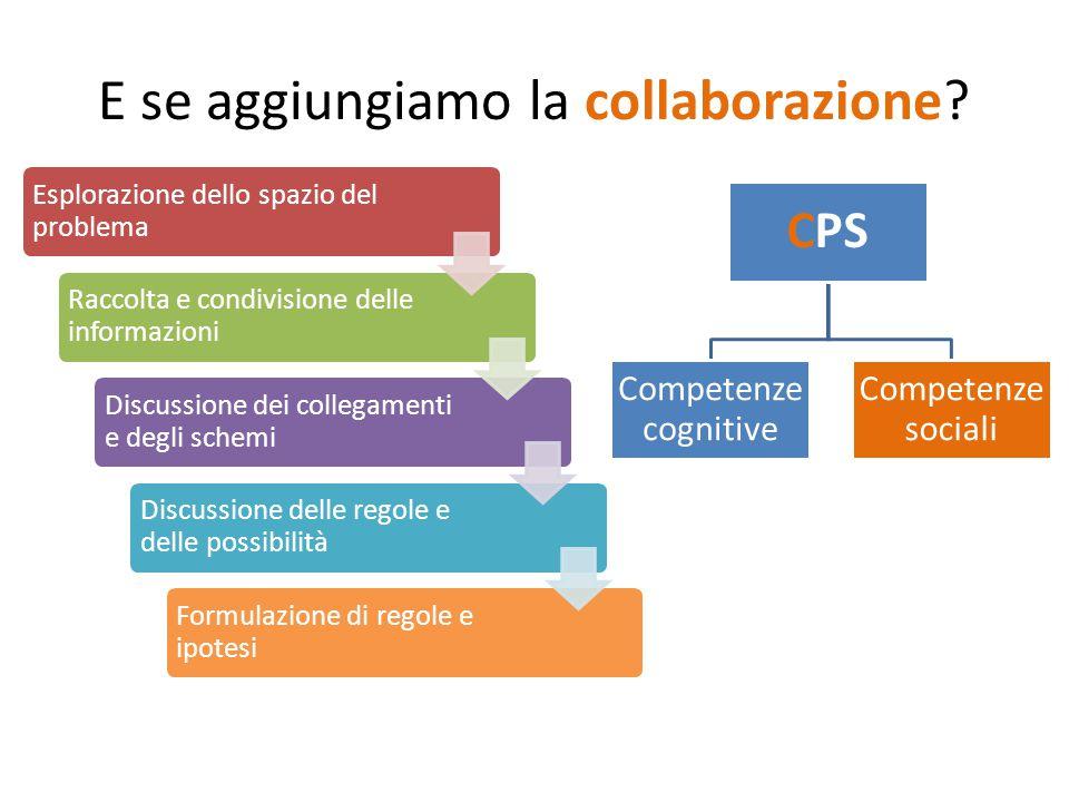E se aggiungiamo la collaborazione? Esplorazione dello spazio del problema Raccolta e condivisione delle informazioni Discussione dei collegamenti e d