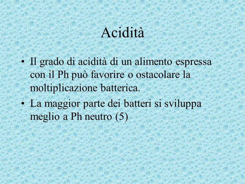 Acidità Il grado di acidità di un alimento espressa con il Ph può favorire o ostacolare la moltiplicazione batterica. La maggior parte dei batteri si