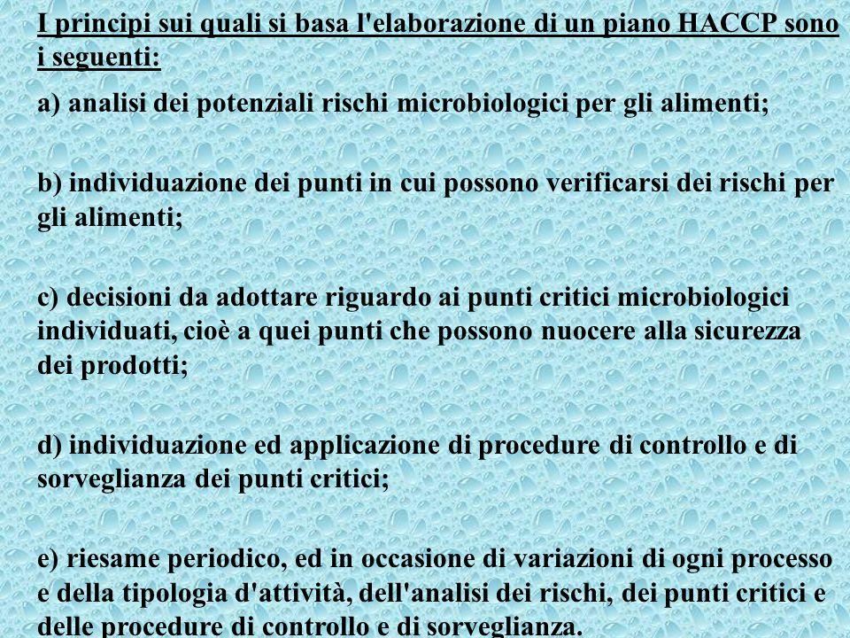 I principi sui quali si basa l'elaborazione di un piano HACCP sono i seguenti: a) analisi dei potenziali rischi microbiologici per gli alimenti; b) in