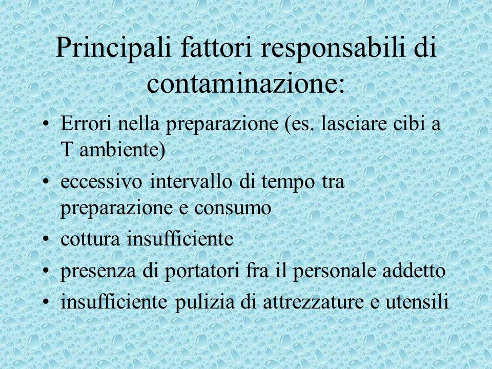 Principali fattori responsabili di contaminazione: Errori nella preparazione (es. lasciare cibi a T ambiente) eccessivo intervallo di tempo tra prepar