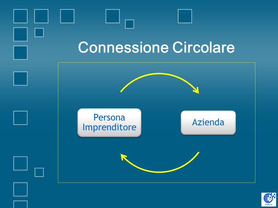 Connessione Circolare Persona Imprenditore Azienda