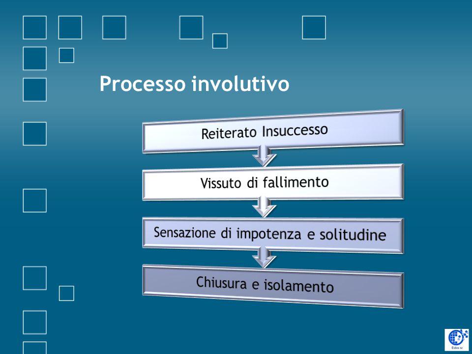 Processo involutivo